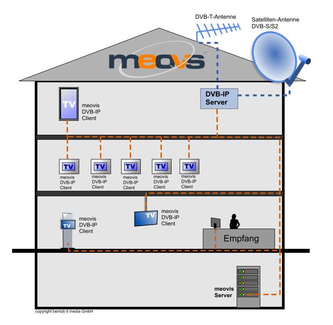 digitalsignage presseportal inar pressemitteilungen und aktuelle nachrichten. Black Bedroom Furniture Sets. Home Design Ideas