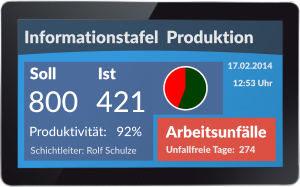 Displayl�sung f�r Produktionsdaten Visualisierung Arbeitsunf�lle